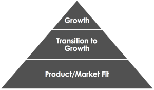 knowing when to scale
